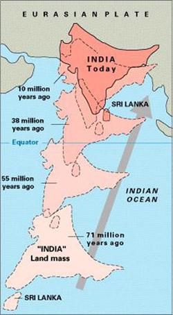 Himalayan orogeny
